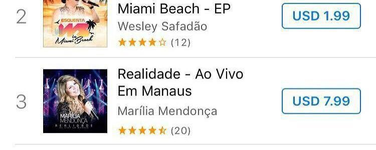 Novo CD do Renascer Praise chega ao 1º lugar no iTunes